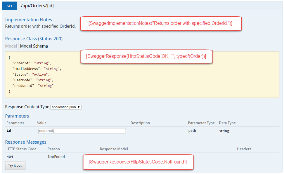 Adding Implementation notes to Swagger UI via Swashbuckle